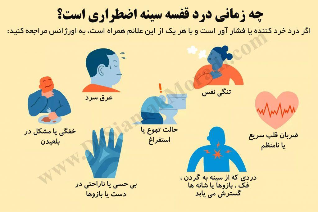 درمان درد قفسه سینه توسط دکتر سیامک مرادی فوق تخصص درد در کلینیک درد راد تهران