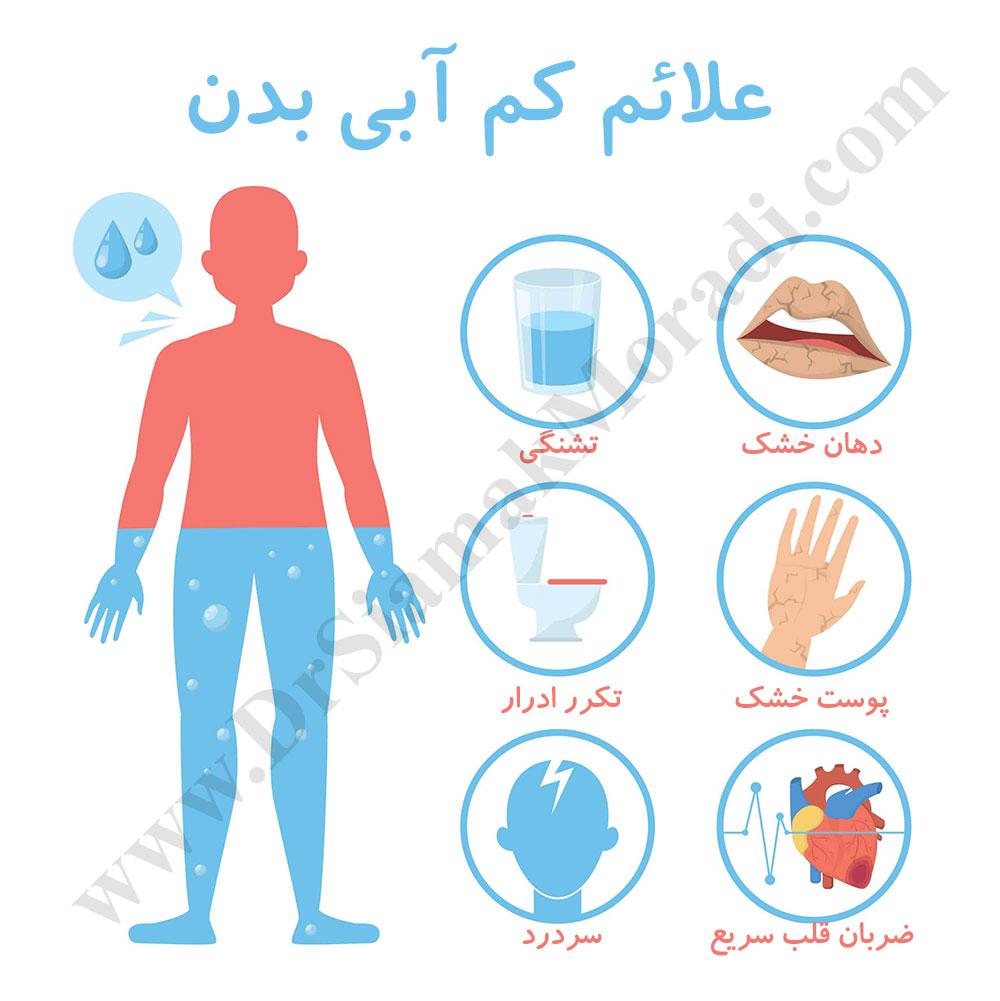 درمان درد پهلو توسط دکتر سیامک مرادی فوق تخصص درد در کلینیک درد راد تهران