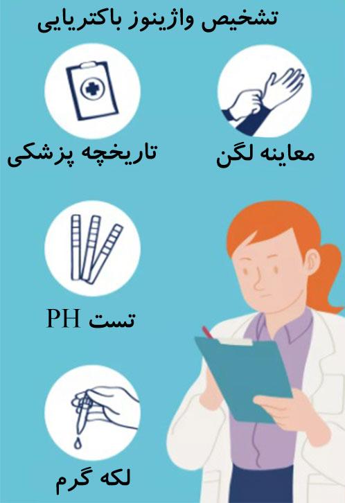 توسط دکتر سیامک مرادی فوق تخصص درد در کلینیک درد راد تهران