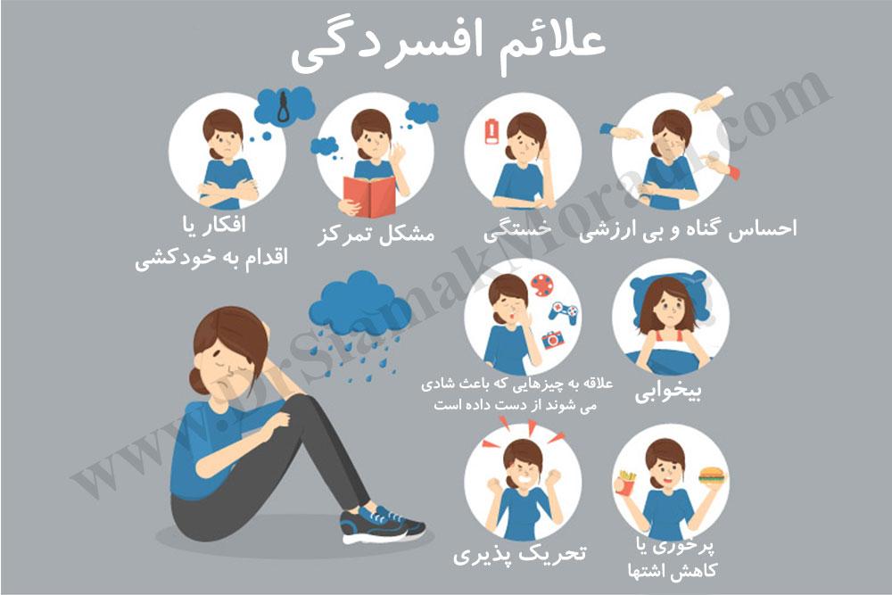 افسردگی و دردهای جسمانی ،دکتر سیامک مرادی فوق تخصص درد در کلینیک درد راد تهران